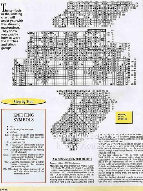 Схема вязания третьей скатерти