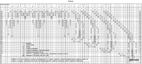 Схема вязания третьей салфетки