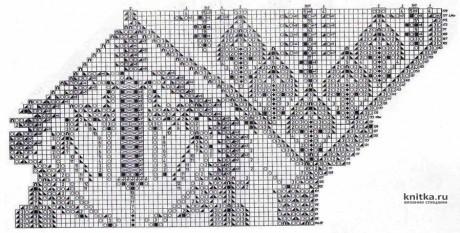 Схема вязания первой скатерти