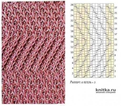 Красивый и оригинальный узор спицами Зигзаг вязание и схемы вязания