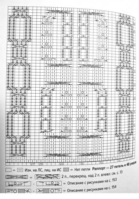 Схемы для вязания женского кардигана спицами