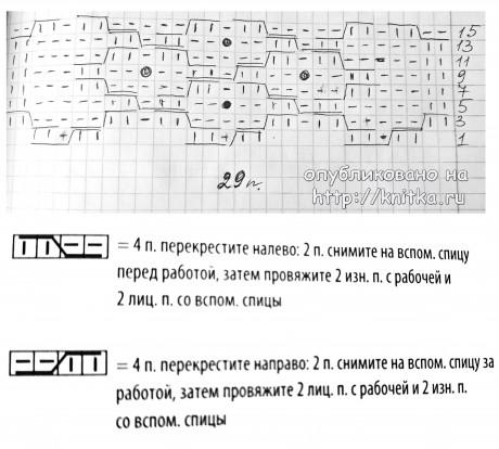 схема вязания аранского узора