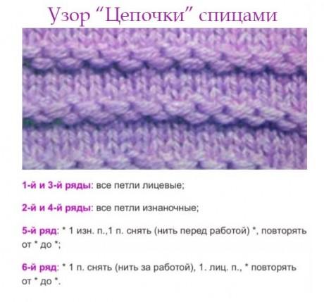 узор цепочки спицами для шапки