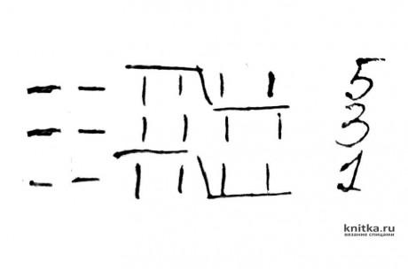 Детский снуд с аранским узором, описание и видео - урок вязание и схемы вязания