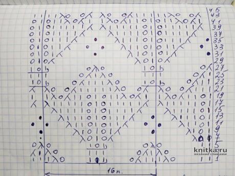 Кардиган спицами Морской бриз, описание и видео-урок вязание и схемы вязания