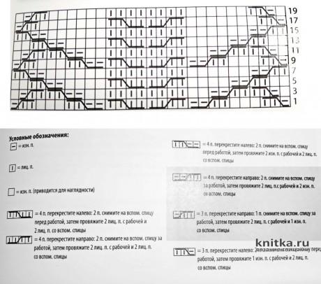 Узор Греческая бабочка спицами, описание и видео-урок вязание и схемы вязания