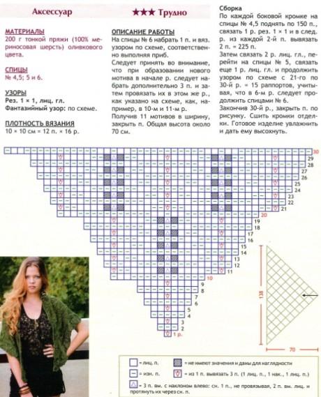 Схемы вязания косынки