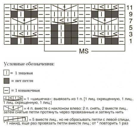 Схема вязания узора Барашки спицами