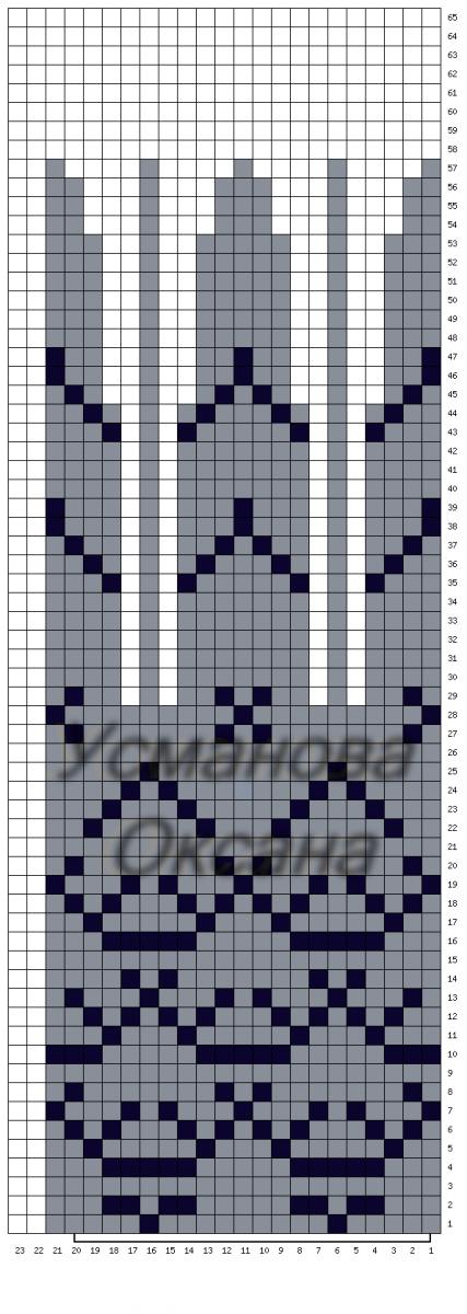 Схема вязания узора для шапочки и варежек
