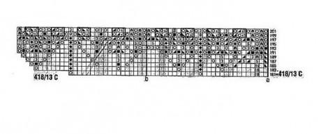 схемы вязания скатерти спицами