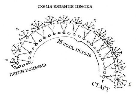 Схема вязания цветка для шапочки