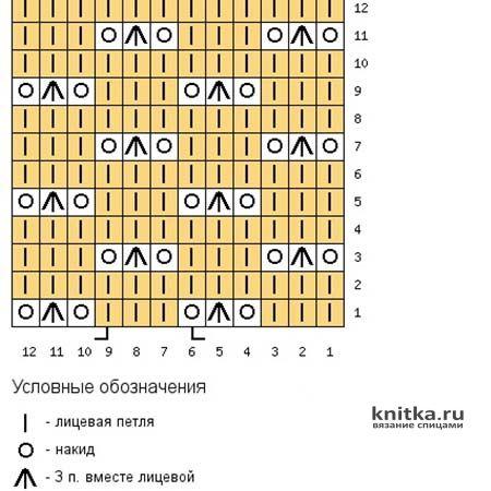 Схема вязания узора Ажурные дорожки спицами