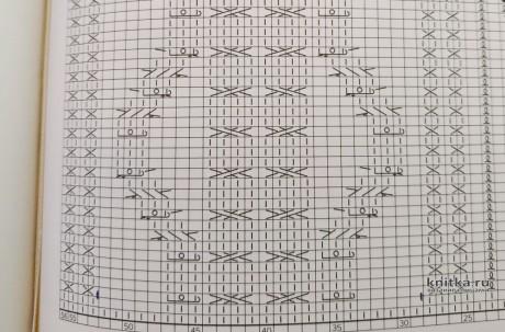 Узор Ромб по японской схеме Хитоми Шида, описание и видео-урок вязание и схемы вязания