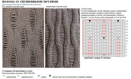 Двухсторонний узор со спущенными петлями, рванина или лакшери рвань