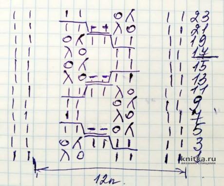 Схема вязания шарфа спицами