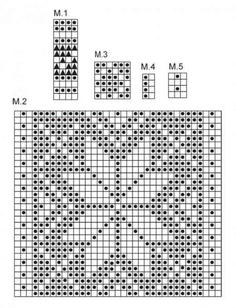 Схемы вязания жаккарда спицами для носков