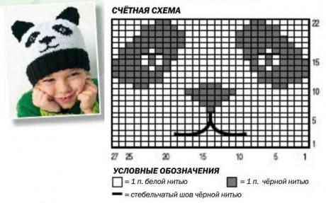 Узор Панда спицами для шапочки: