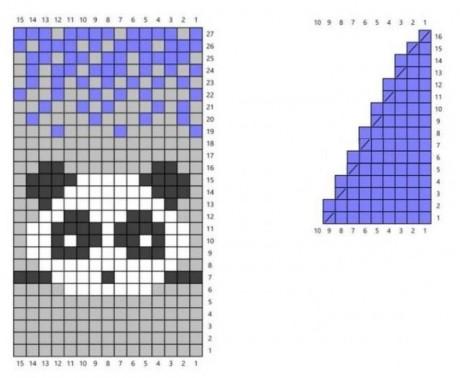 Схема узора панда спицами