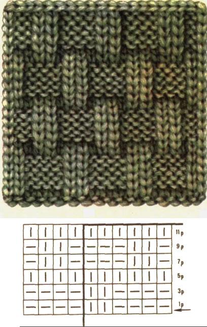 схема узора для вязания полотенца