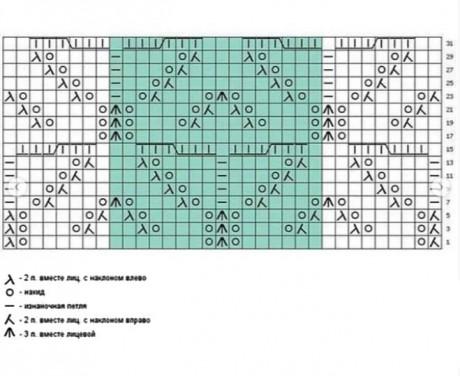 Схема вязания узора для косынки спицами