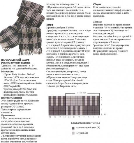 схема вафельного узора для полотенца Можно использовать вот такие узоры для вязания полотенца крючком
