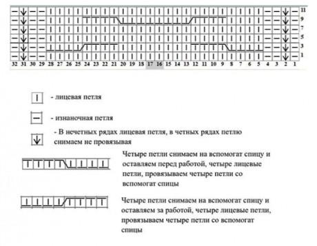 Схема узора для шапки с косой