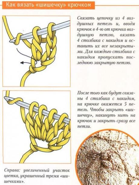 Как связать шишечку крючком