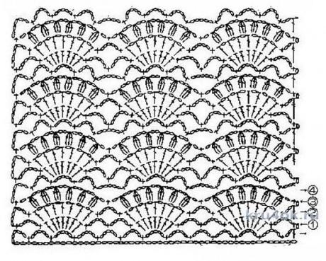 Схема вязания платья и панамы спицами