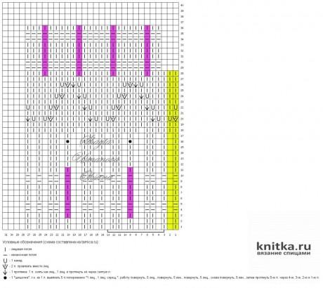 Комплект Седой Арбат от Усмановой Оксаны (Shayta) вязание и схемы вязания