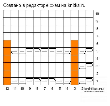 Шапка спицами для девочки 4-х лет. Работа Ивановой Людмилы вязание и схемы вязания