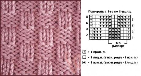 популярные узоры для вязания снуда своими руками