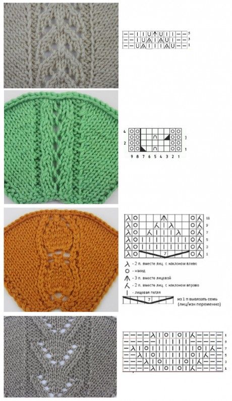 Схемы для вязания красивой регланной линии свитера