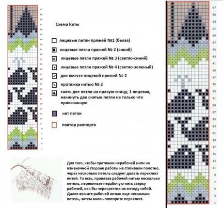 Схема вязания жаккардового узора спицами для берета