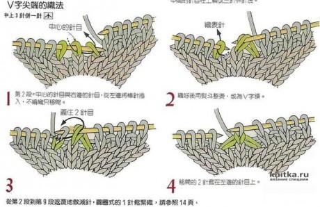 Простой женский пуловер спицами. Работа Сауле Вагаповой вязание и схемы вязания