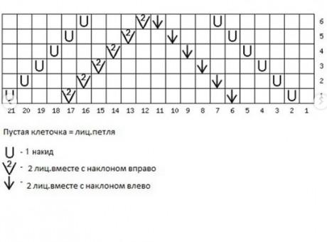 Схема вязания топа: