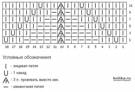 Жилет Охра, связанный спицами. Работа Валерии вязание и схемы вязания
