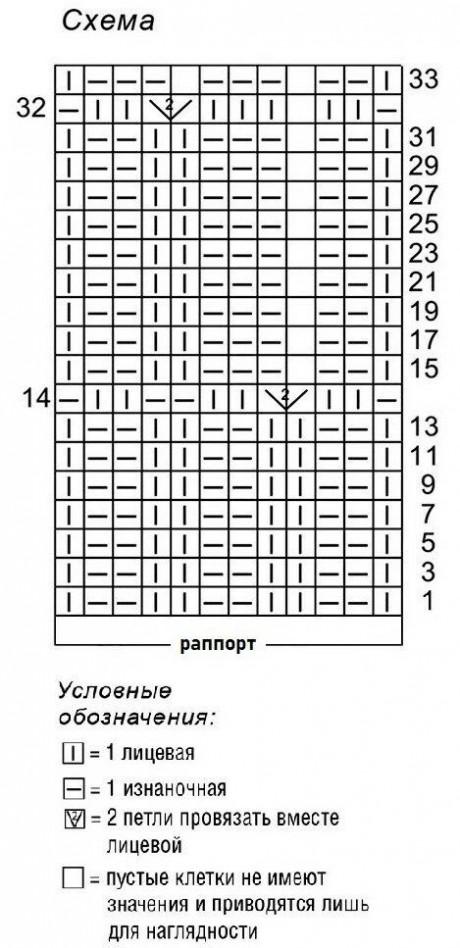 Схемы вязания безрукавки: