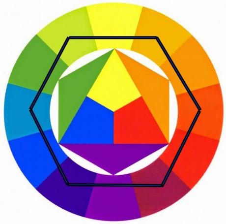 Сочетание цветов на основе шестиугольника в круге Иттена