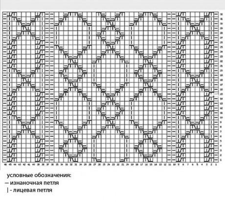 Схема узора для шарфа/палантина спицами