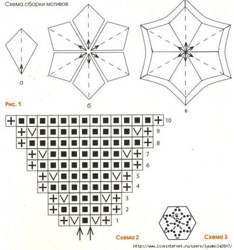 Подборка схем и узоров для вязания спицами ковриков для дома 1