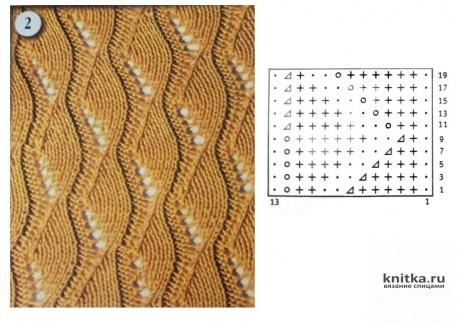 Палантин спицами. Работа Ирины Промашковой вязание и схемы вязания