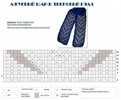 схема ажурного узора спицами для шарфа