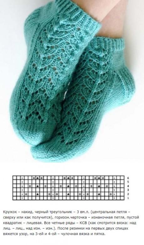 Ажурный узор для носков