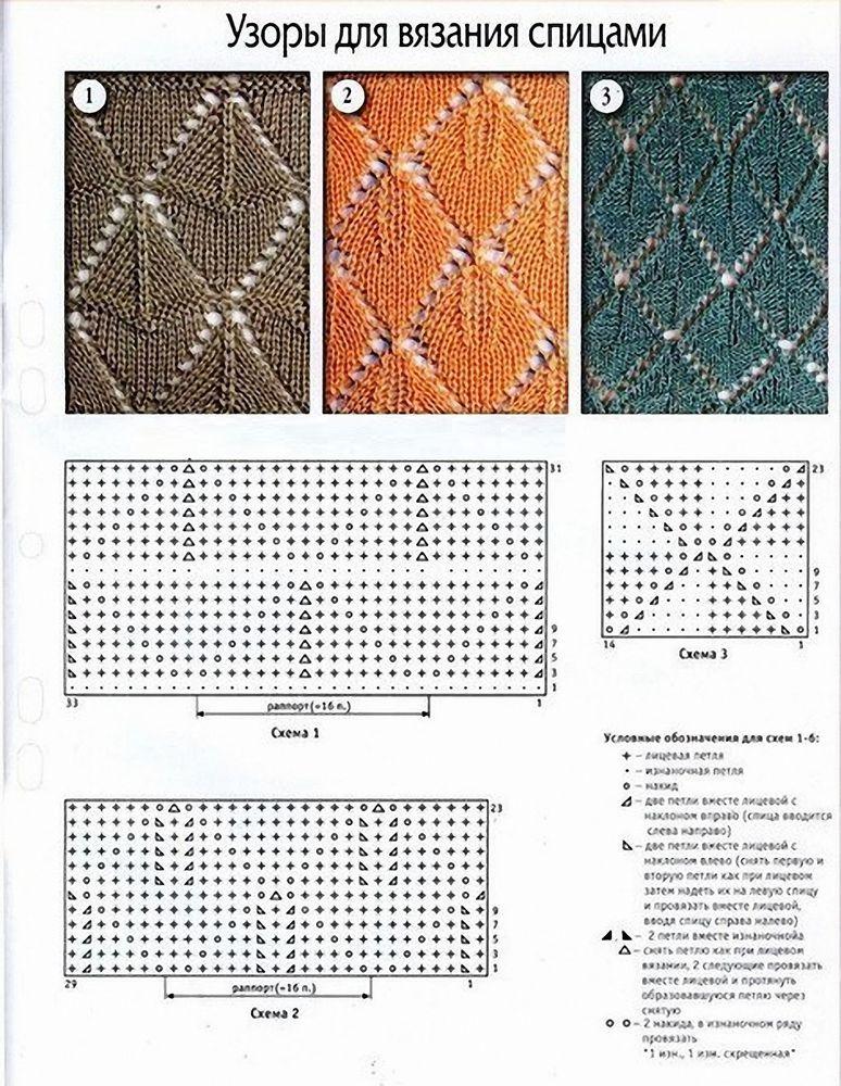 Вязаные узоры спицами схемы и описание фото