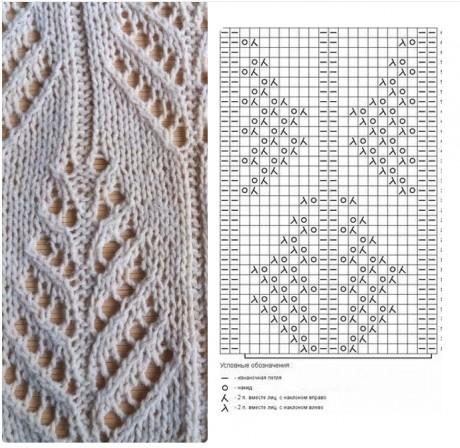 Схемы вязания узора Елочка спицами