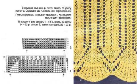 Ажурная кайма спицами, подборка схем и узоров