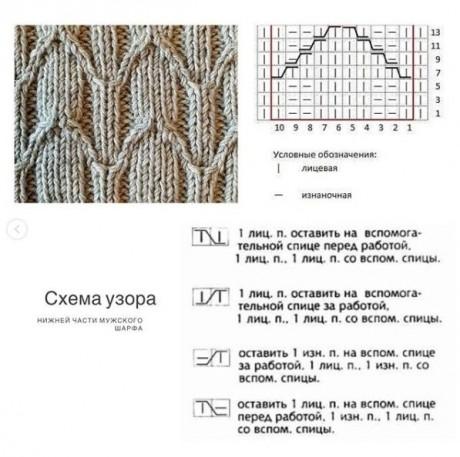 Мужской шарф спицами 1