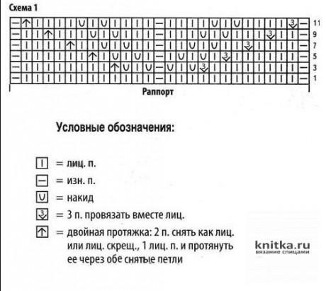 Свитер для девочки с интересным ажуром. Работа Юлии Николаевны вязание и схемы вязания