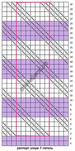 Подборка двухцветные узоры спицами 5