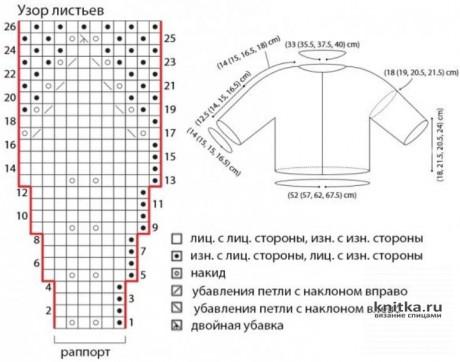 Кардиган для дюймовочки. Работа Юлии Николаевны вязание и схемы вязания
